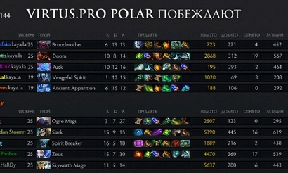 StarSeries XI: Virtus.pro Polar обыграли xGame.kz