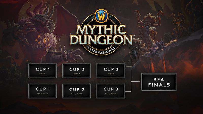 Серия турниров Mythic Dungeon International в 2020 году. Источник: worldofwarcraft.com