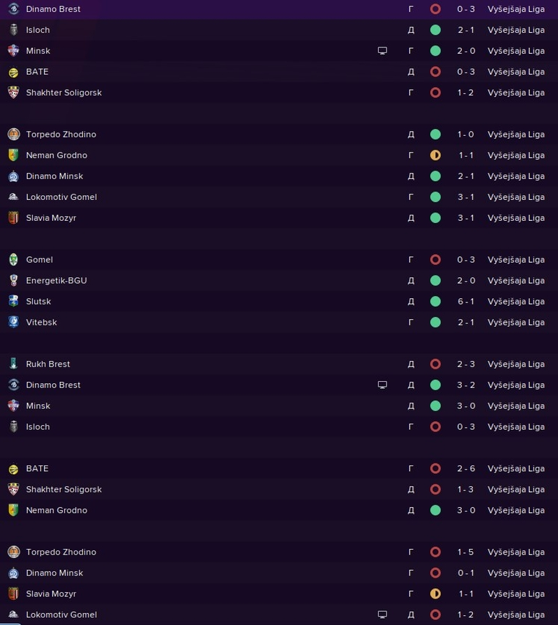 Результаты ФК «Сморгонь» в сезоне 2021