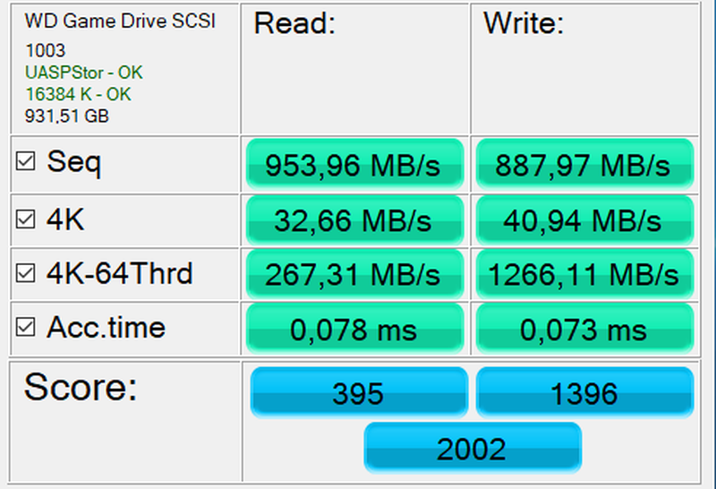 Тест SSD SSD WD Black P50 на USB 3.2 Gen 2 в AS SSD Benchmark