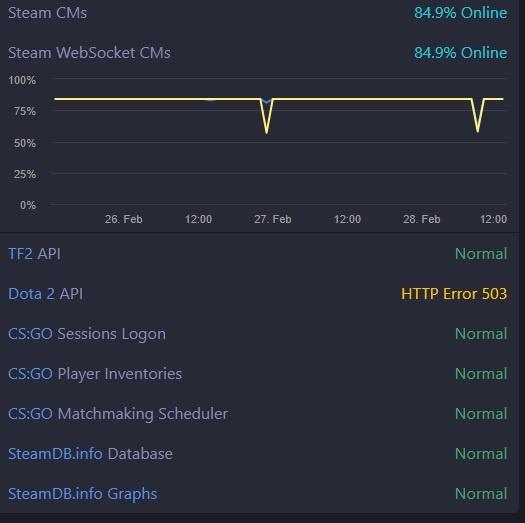 steam matchmaking server status