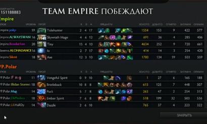 D2AC: Team Empire въезжают в полуфинал верхом на Tiny