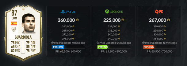 Guardiola Card Cost