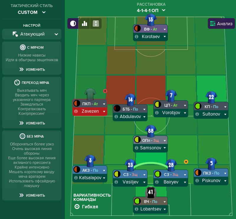 Тактика 4-1(ОП)-4-1 для Football Manager 2019